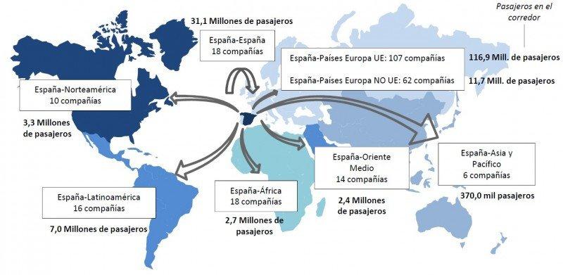 Cómo está conectada España con el mundo (Inforgrafía Aena).