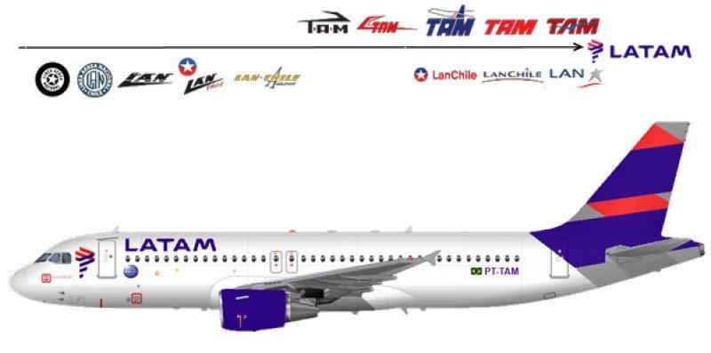 LATAM Airlines lanza su nueva marca e imagen global