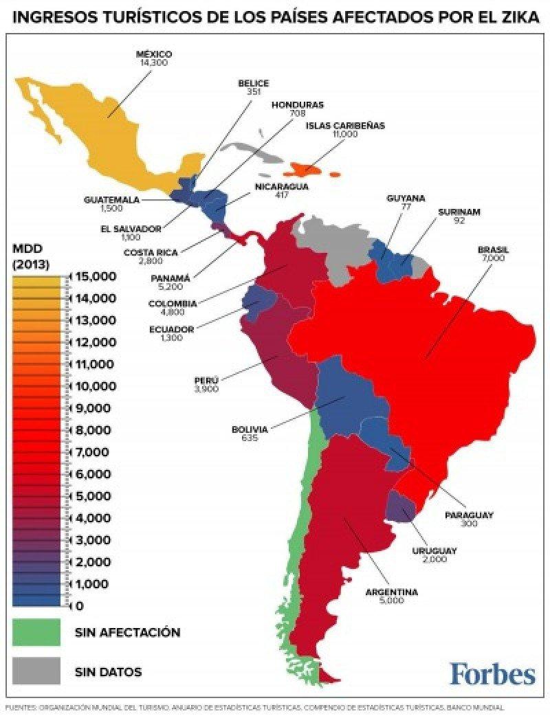 Ingreso turístico por los países afectados por el Zika.