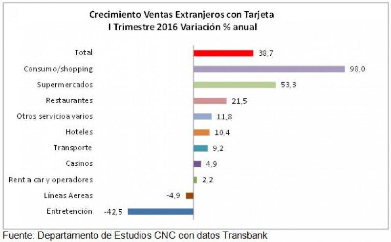 Fuente CNC.