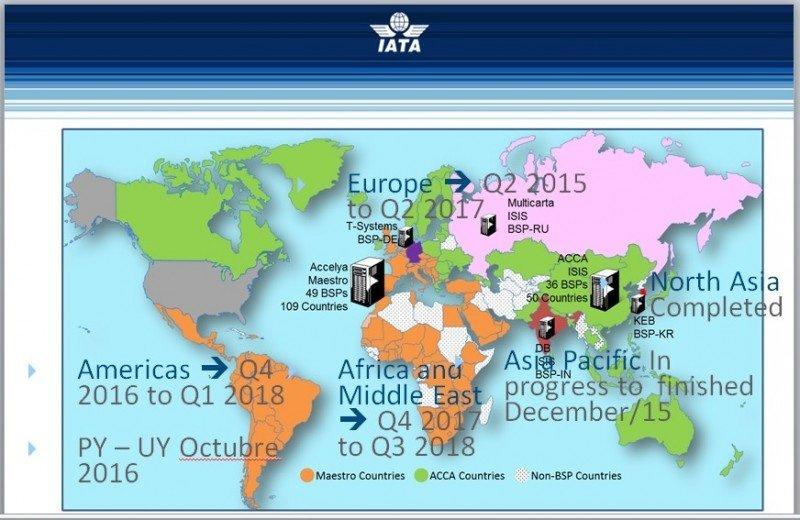 Agenda global de migración del sistema. Fuente: IATA. CLICK PARA AMPLIAR