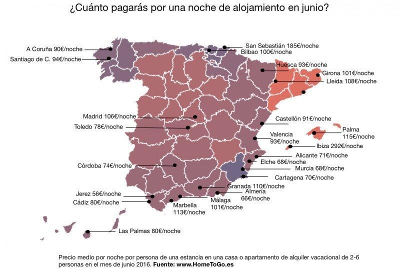 Cataluña, Baleares y Madrid, las CCAA más caras en economía colaborativa