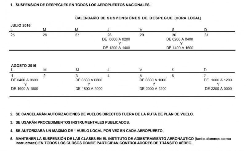 Cronograma de paros. Fuente: ACTAU. CLICK PARA AMPLIAR