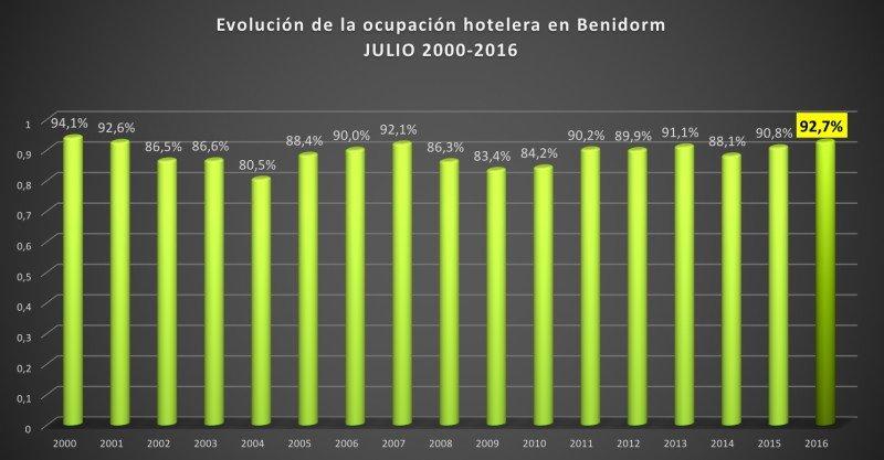 HOSBEC: los mercados español y portugués 'se fugan' a la economía sumergida