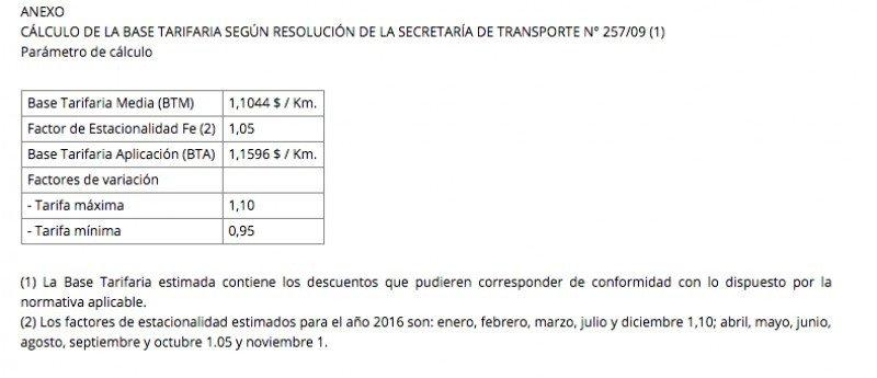 Micros de larga distancia incrementan sus tarifas en Argentina