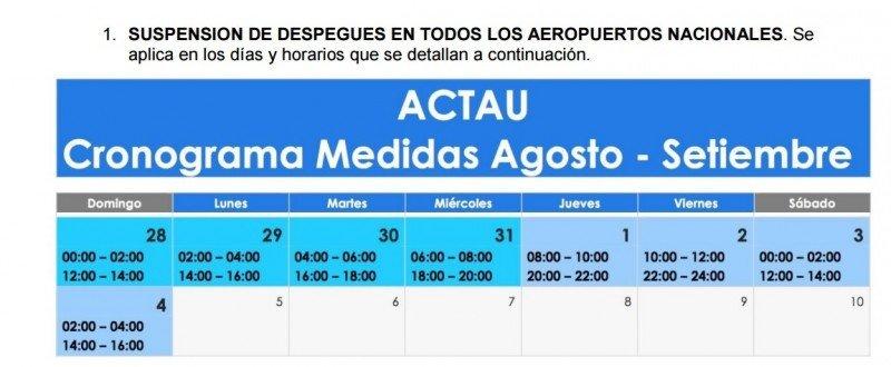 Cronograma de suspensión de despegues dispuesto por ACTAU.
