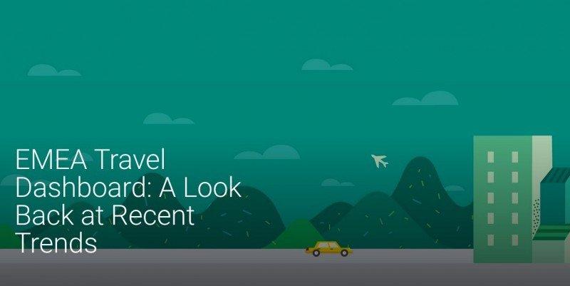 Google EMEA Travel Dashboard