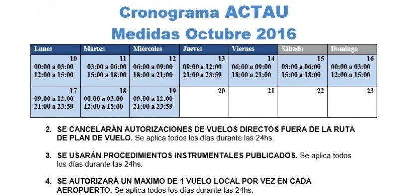 El sábado y domingo no habrá suspensión de despegues en Uruguay