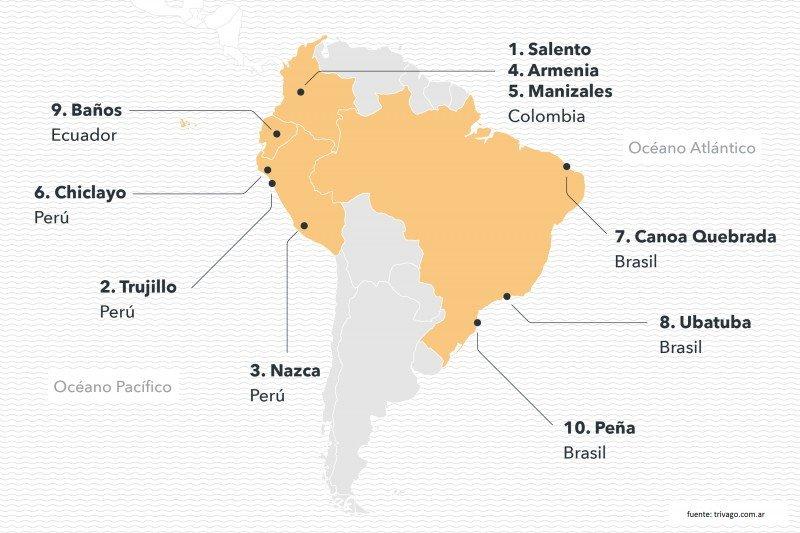 Las 10 ciudades mejor posicionadas de Sudamérica. (Fuente: Trivago)