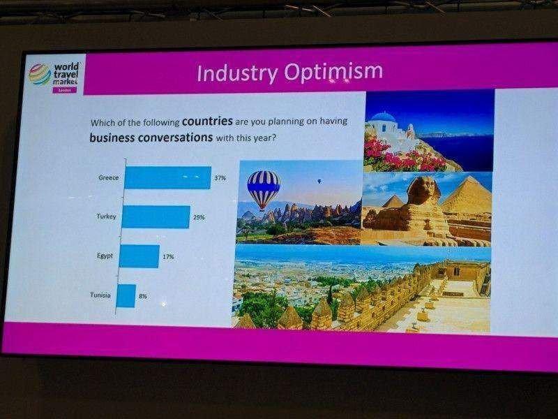 World Travel Market avisa: los destinos competidores se recuperan