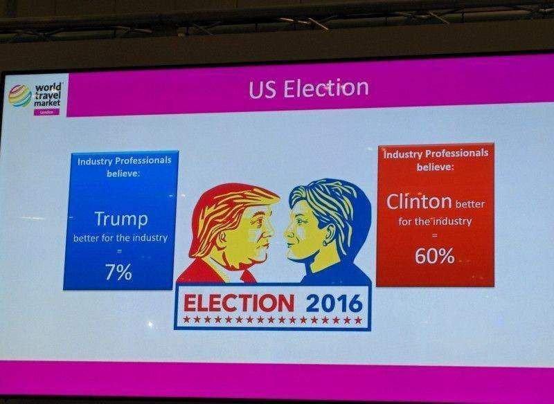 ¿A quién prefiere la industria turística: a Trump o a Clinton?
