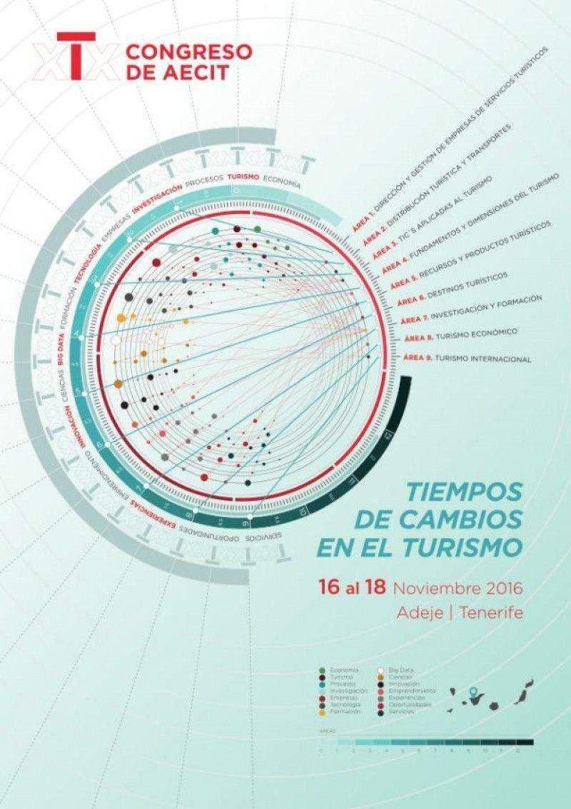 Cartel del XIX Congreso de AECIT, 'Tiempos de cambios en el turismo'.