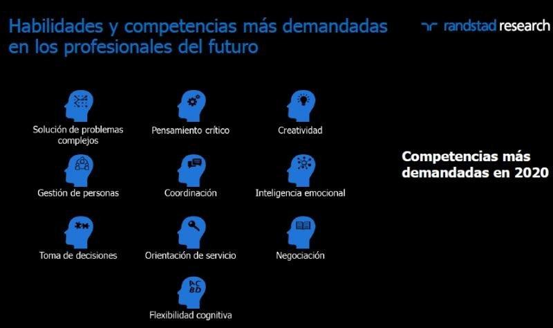 La digitalización generará más de 1,2 millones de empleos en cinco años