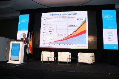 'Sin sostenibilidad no hay turismo', ponencia en el 1º Simposio Argentino Español de Turismo.