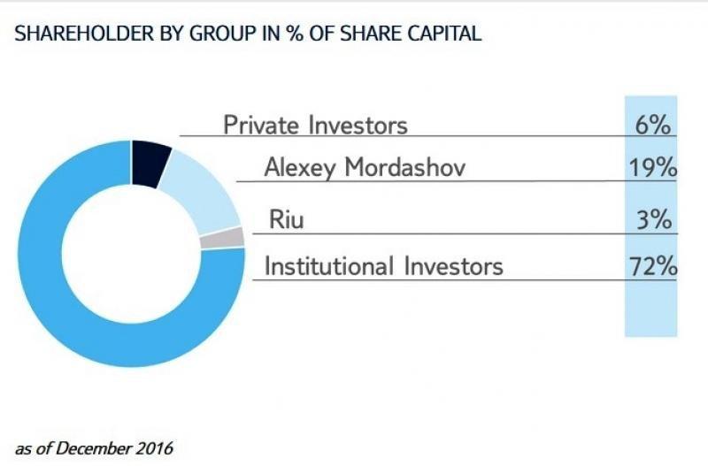 El mayor accionista de TUI aumenta su participación