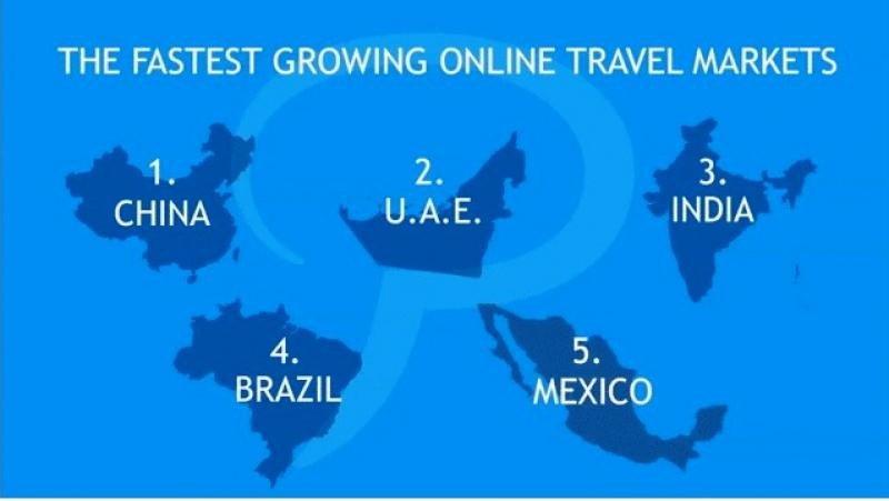 Las reservas online mundiales alcanzarán 1,2 B € en 2017