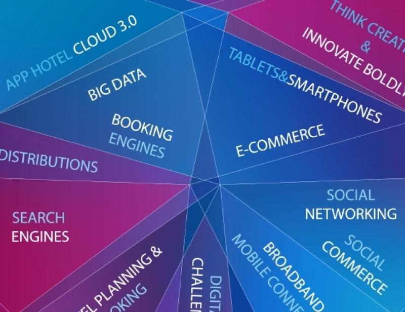 Algunas de las temáticas que centrarán la tercera edición de The Tourism Innovation Summit.