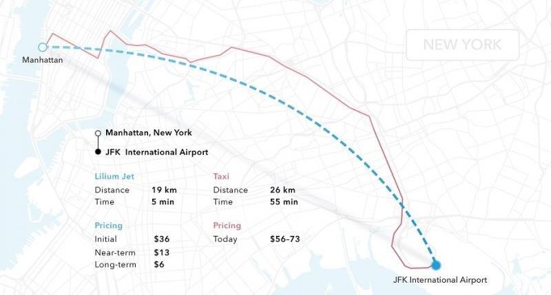 Mapa comparativo de ambos recorridos, por tierra y por aire.