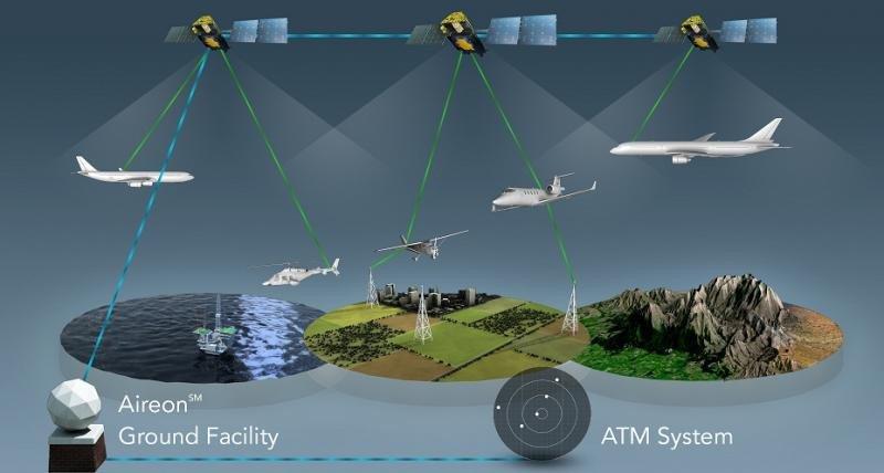 Malasya Airlines, primera en contratar el rastreo espacial de aviones