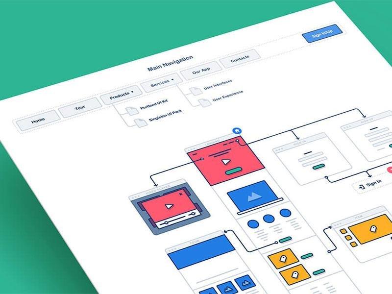 5 elementos clave para mejorar la usabilidad de la web de tu alojamiento