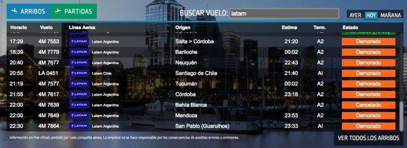 LATAM Argentina cierra call center y los gremios se ponen en alerta