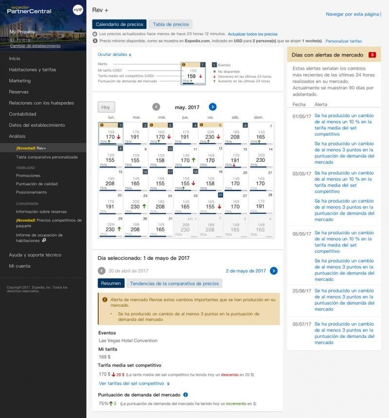 Expedia, de empresa transaccional a partner tecnológico de los hoteles