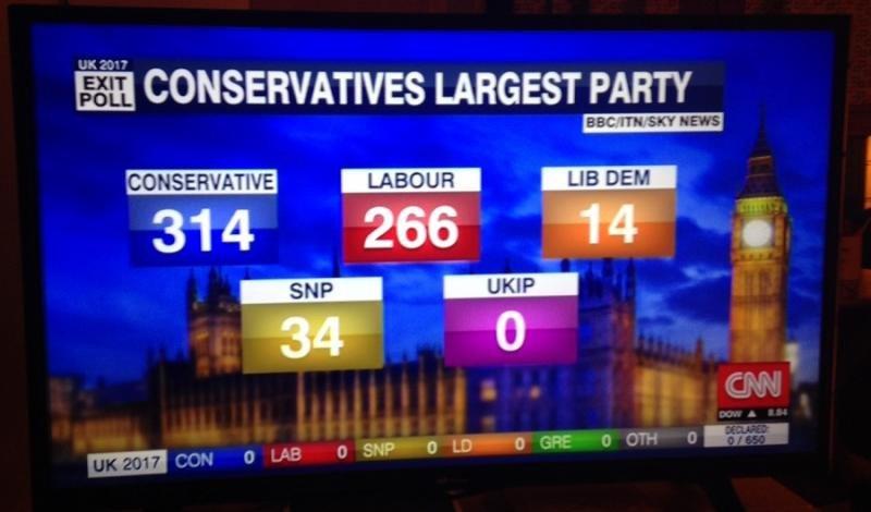 Sondeo a pie de urna de la BBC nada más cerrar los colegios electorales a las 22:00 horas.