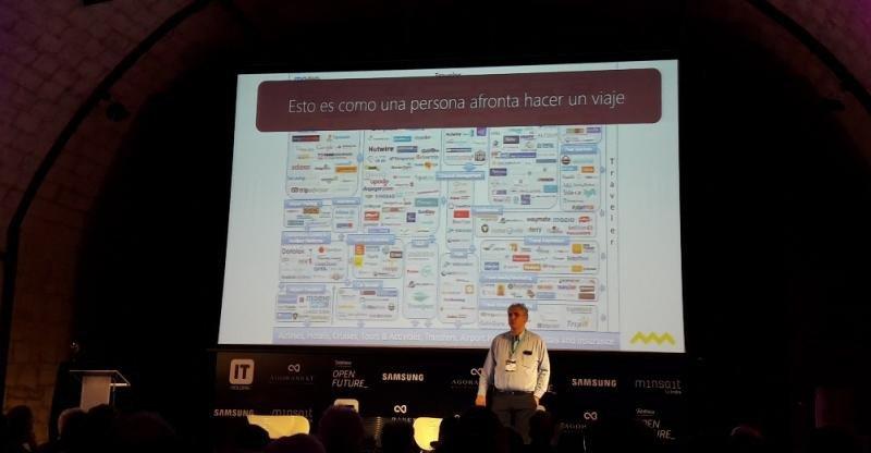 Carlos Barrabés, pionero del comercio electrónico en España, durante su presentación en la Tourism Innovation Summit organizada por Agora Next.