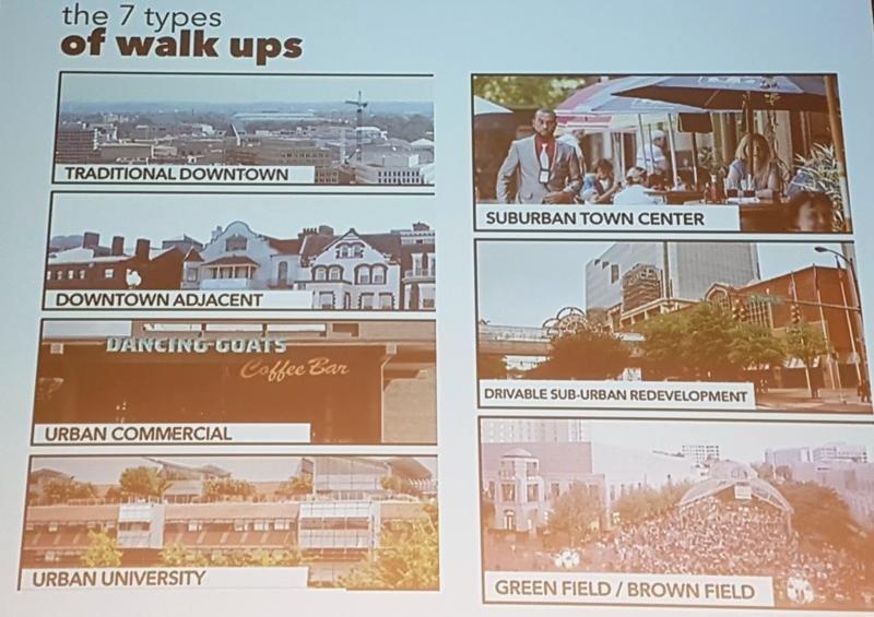 Ejemplos de diferentes áreas de una ciudad.