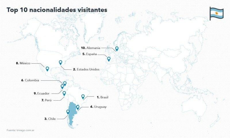 Extranjeros buscan Buenos Aires, Iguazú y Bariloche para el invierno 2017