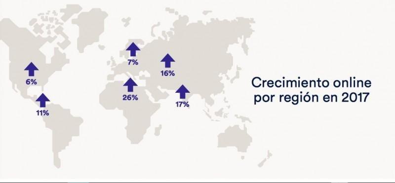 Las reservas online alcanzarán los 486.000 M € en 2017
