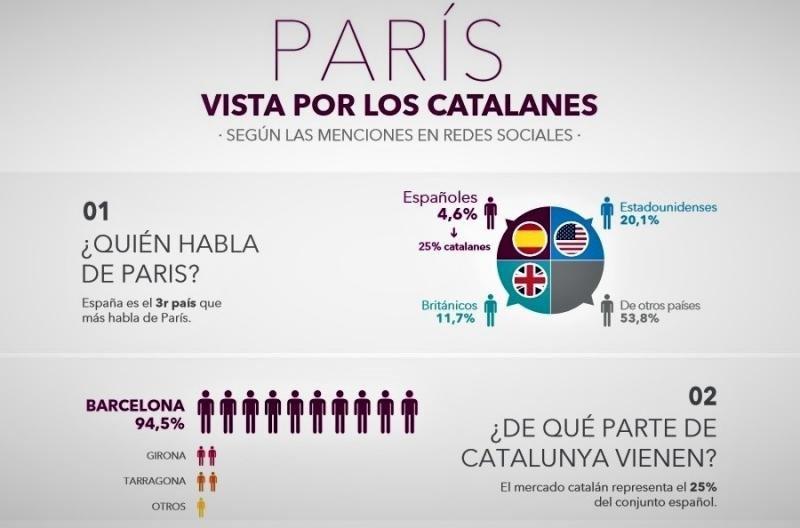El AVE Barcelona-París aumenta su tráfico un 13% hasta junio de 2017