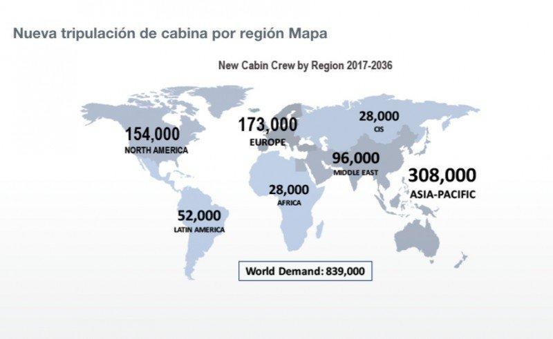 Demanda de tripulantes de cabina por región. (Fuente: Boeing)