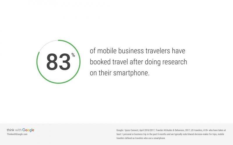 El 83% de los viajeros de negocios 'móviles' ha reservado su viaje tras realizar el proceso de búsqueda en su smartphone.