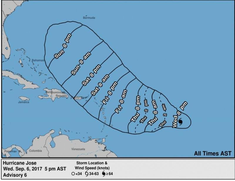 Trayectoria prevista del huracán Jose.