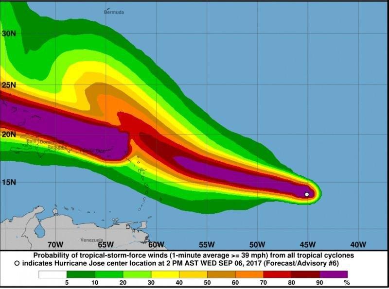 Fuerza del viento prevista de momento para el huracán Jose.