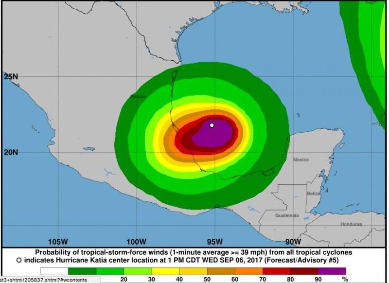 Fuerza del viento prevista de momento para el huracán Katia.