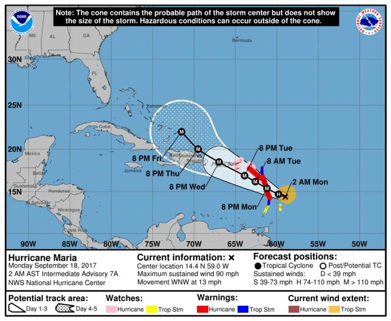 Infografía: National Hurricane Center
