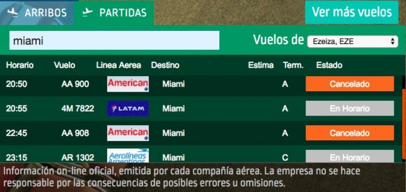 American Airlines suspende los vuelos a Miami desde Buenos Aires