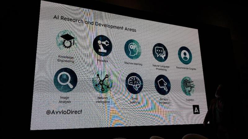 Principales áreas de desarrollo de la inteligencia artificial en los próximos años. Fuente: Avvio.