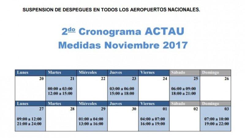 Cronograma de no despegues de ACTAU desde el 21 de noviembre.