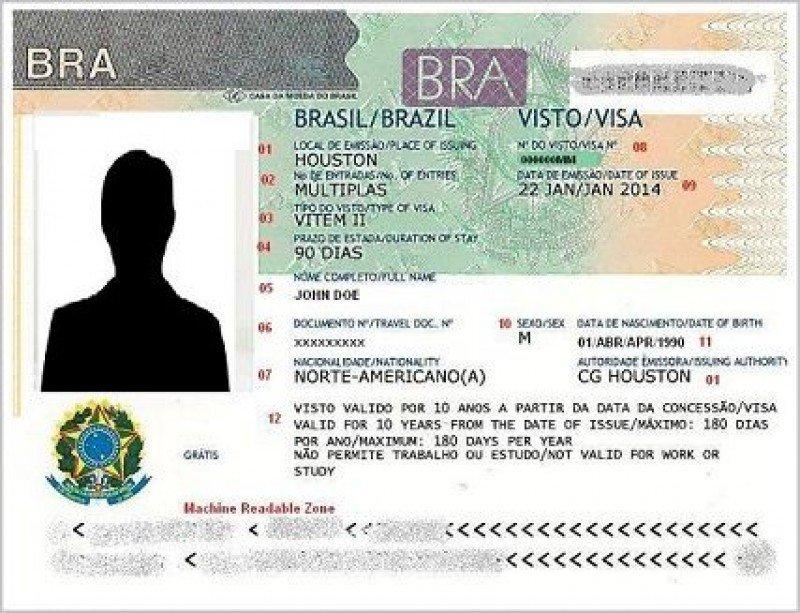 Turistas de EEUU y Canadá pueden pedir por internet visa para visitar Brasil