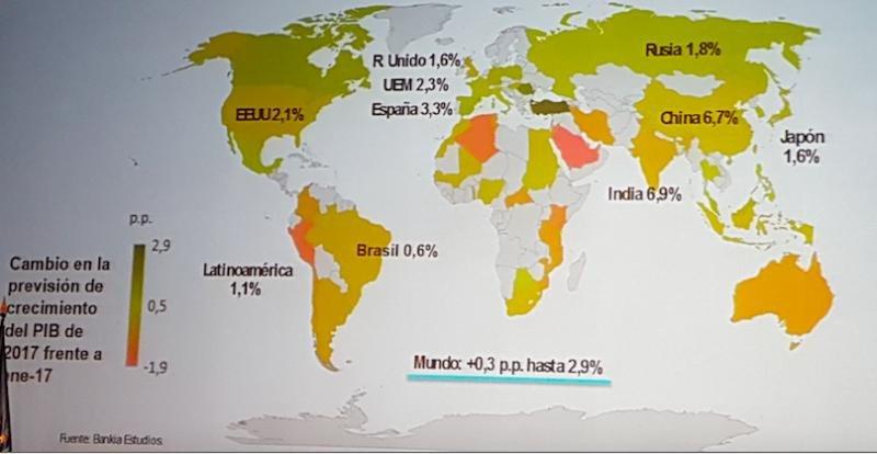 Uno de los gráficos presentados por el servicio de estudios de Bankia en el Foro de Turismo de Maspalomas.