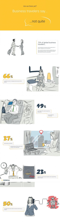 Qué quieren los viajeros de negocios