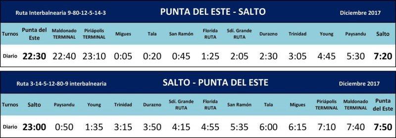 Uruguay: Nueva ruta de ómnibus entre Salto y Punta del Este