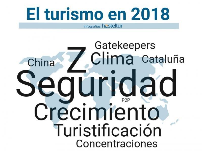 El turismo en 2018: las diez palabras que marcan el rumbo