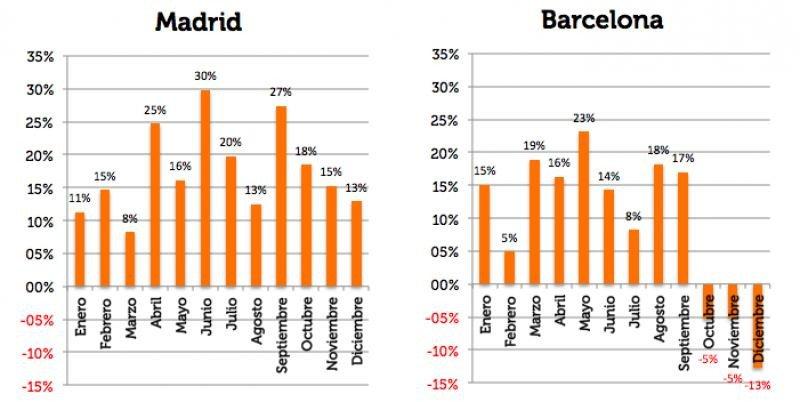 Comparativa con datos de Mirai.