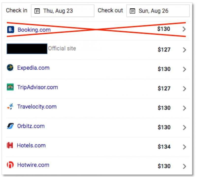 Mirai ha analizado cómo afecta a la venta directa del hotel si se deja a Booking.com fuera de los metabuscadores.