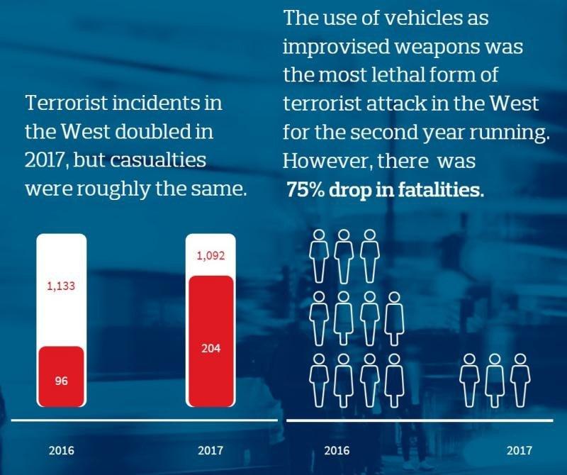 Infografía sobre ataques terroristas en el mundo elaborada por IAG