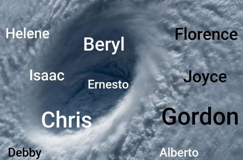 El Caribe mira al cielo: llegan los huracanes de 2018